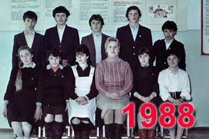 Выпускники школы Перевального 1988 учебный год