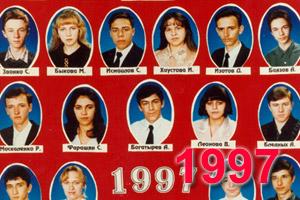 Выпускники школы Перевального 1997 учебный год