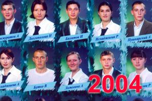 Выпускники школы Перевального 2004 учебный год