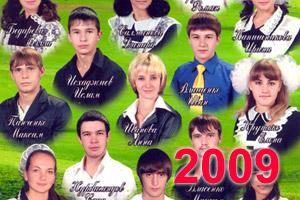 Выпускники школы Перевального 2009 учебный год
