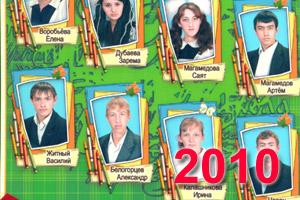 Выпускники школы Перевального 2010 учебный год